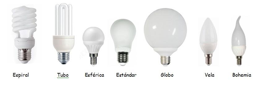 Formas de las bombillas
